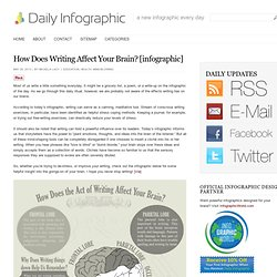How Does Writing Affect Your Brain?