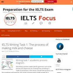 IELTS writing task 1, describing a process diagram, IELTS academic