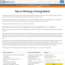 Tips for Writing a Strong Rubric - Rubric Examples Included!