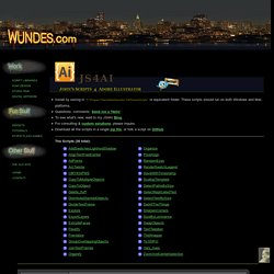 wundes.com