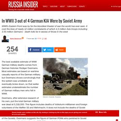 In WWII 3 out of 4 German KIA Were by Soviet Army