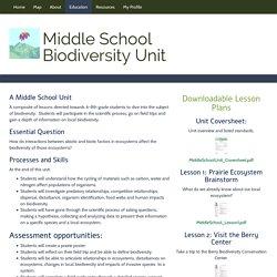 Middle School Biodiversity Unit