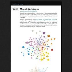 Xiaoji Chen's Design Weblog » Health Infoscape