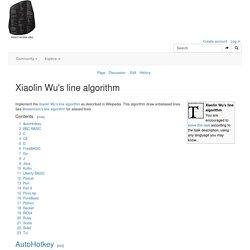 Xiaolin Wu's line algorithm