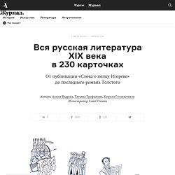 Вся русская литература XIX века в 230 карточках