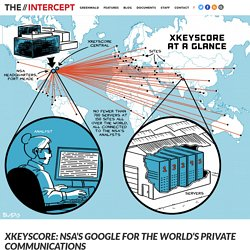 XKEYSCORE: NSA's Google for the World's Private Communications