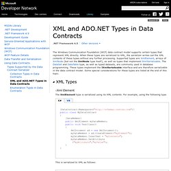 XML and ADO.NET Types in Data Contracts