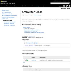 XmlWriter Class (System.Xml)