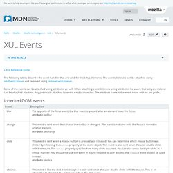Events - MDC