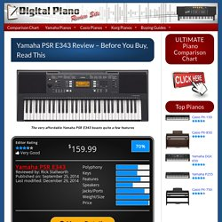 Yamaha PSR E343 Review – Before You Buy, Read This