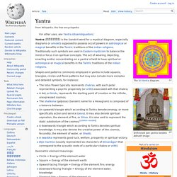 Yantra - Wikipedia, the free encyclopedia