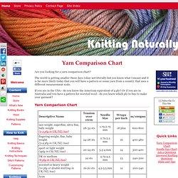 Yarn Comparison Chart