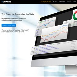 Stock Charts, Prices and Investing Ideas - YCharts
