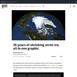 35 years of shrinking arctic ice, all in one graphic