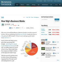 How Yelp's Business Works