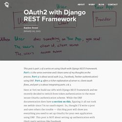 OAuth2 with Django REST Framework