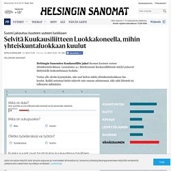 Selvitä Kuukausiliitteen Luokkakoneella, mihin yhteiskuntaluokkaan kuulut - Yhteiskuntaluokat - Datajournalismi