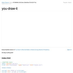 you-draw-it - bl.ocks.org