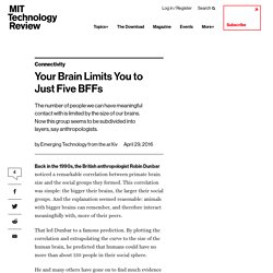 Your Brain Limits You to Just Five BFFs