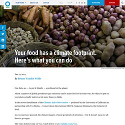 Your food has a climate footprint. Here's what you can do