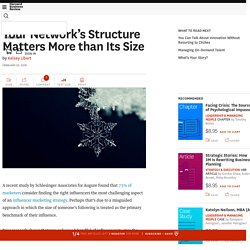 Your Network's Structure Matters More than Its Size