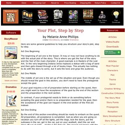 Your Plot, Step by Step