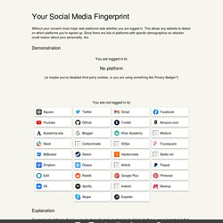Your Social Media Fingerprint