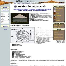 Yourte - Forme générale