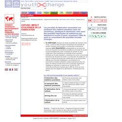 .: www.youthXchange.net/fr - VOITURE / IMPACT ECOLOGIQUE DE LA FABRICATION :.