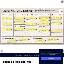 Youtube : les chaînes par Baille Emilie sur Genially