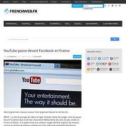 YouTube passe devant Facebook en France