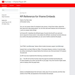 YouTube Player API Reference for iframe Embeds - YouTube