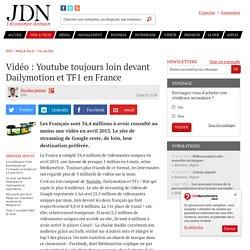 Vidéo : Youtube toujours loin devant Dailymotion et TF1 en France