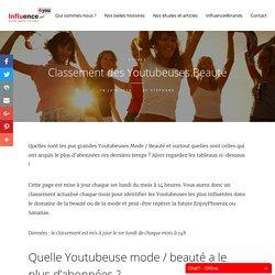 Classement des Youtubeuses Beauté - Influence4You
