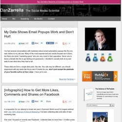 Dan Zarrella, Social Media Marketing and Viral Marketing Scienti
