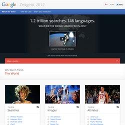 Zeitgeist 2012 – Google