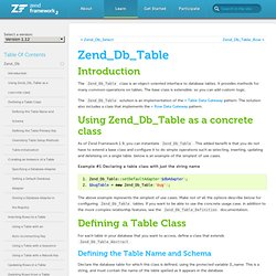 Zend_Db_Table