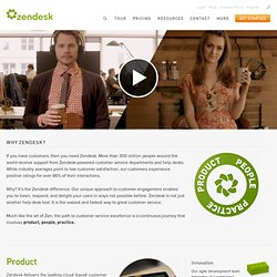 Why Zendesk for Help Desk Software?