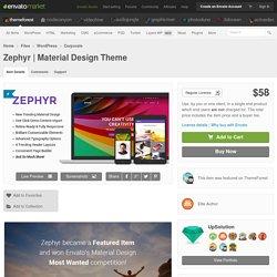 Material Design Theme