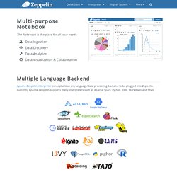 Apache Zeppelin 0.7.0-SNAPSHOT Documentation: