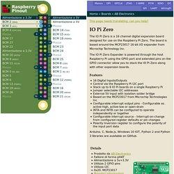 IO Pi Zero - Assegnazione pin GPIO del Raspberry Pi