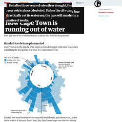 Day Zero: how Cape Town is running out of water