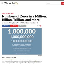 How Many Zeros Are in a Million, Billion, and Trillion?