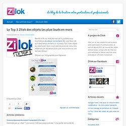 Le Top 3 Zilok des objets les plus loués en mars : Le blog Zilok