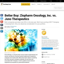 Better Buy: Ziopharm Oncology, Inc. vs. Juno Therapeutics