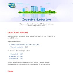 Zoomable Number Line