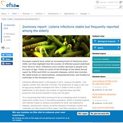 EFSA 16/12/16 Zoonoses report: Listeria infections stable but frequently reported among the elderly