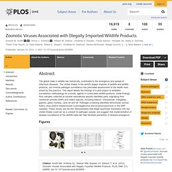 PLOS 10/01/12 Zoonotic Viruses Associated with Illegally Imported Wildlife Products