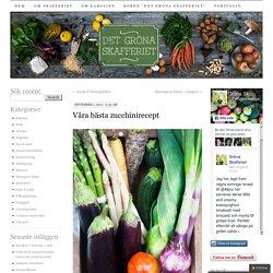 Våra bästa zucchinirecept