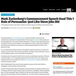 Mark Zuckerberg and Steve Jobs's Speeches Follow This 1 Basic Rule